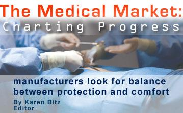 The Medical Market: Charting Progress